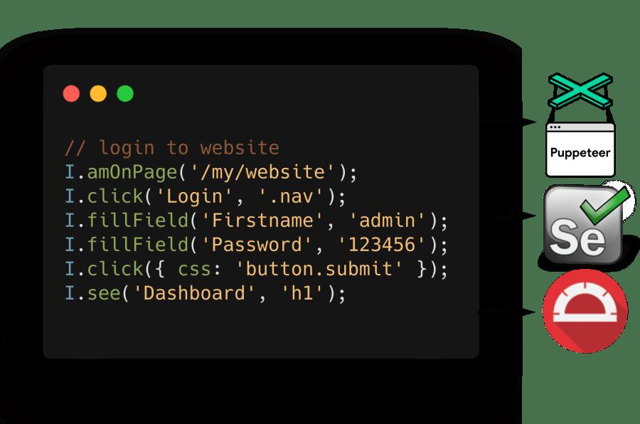 CodeceptJS · Modern End 2 End Testing Framework for NodeJS